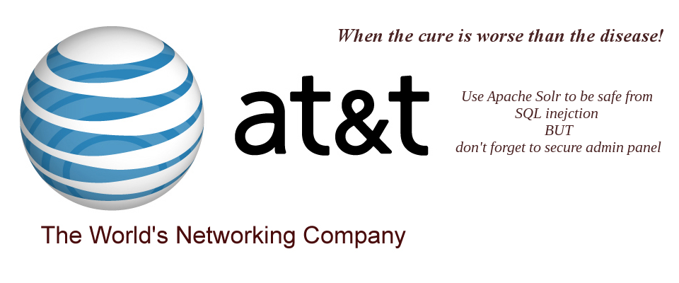 White Hat Hacking : AT&T solr admin panel bypassing.