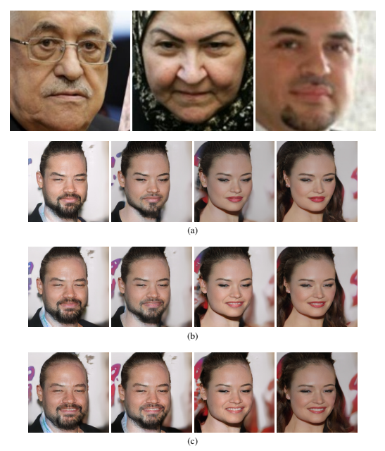 GANKIN: generating Kin faces using disentangled GAN (More Samples)